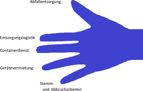 Hand Grafik